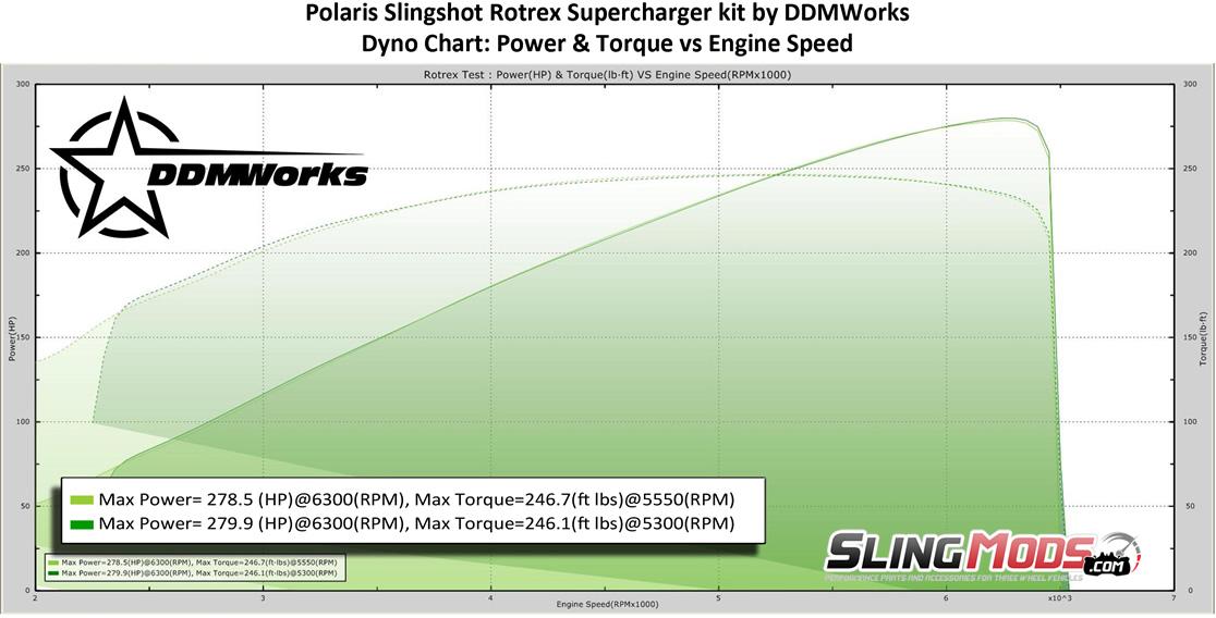 wiring diagram polaris slingshot motor polaris slingshot