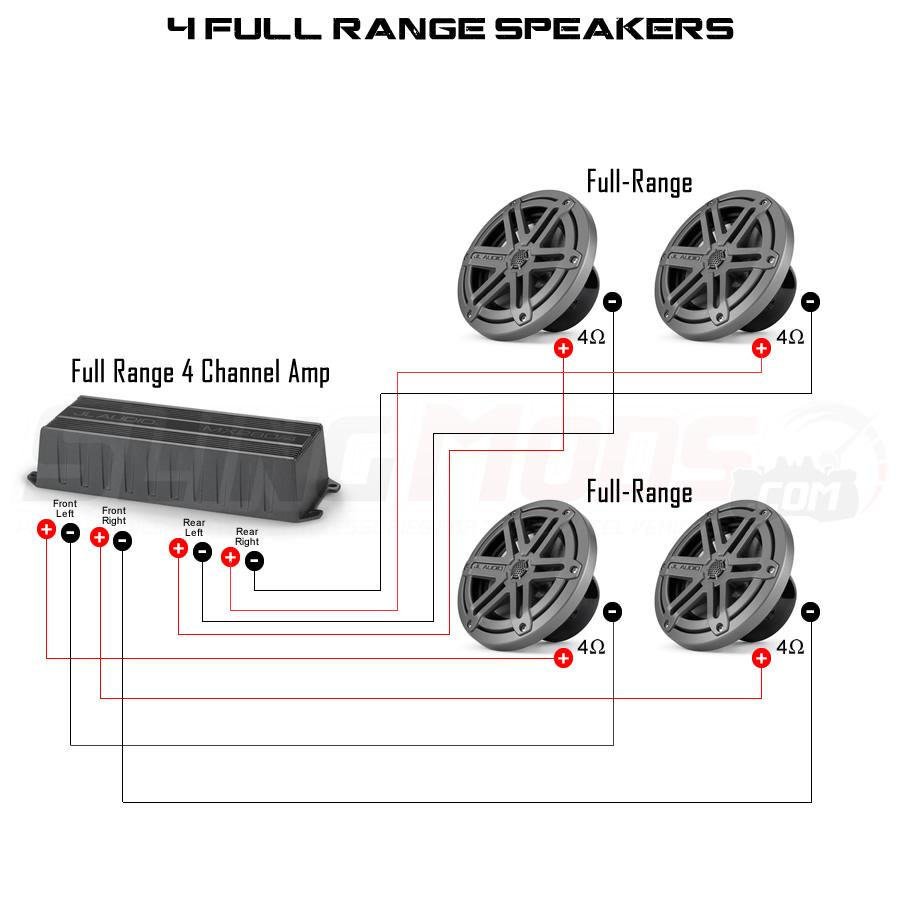 jl audio 280 watt / 4-channel class d full range audio amplifier (mx280